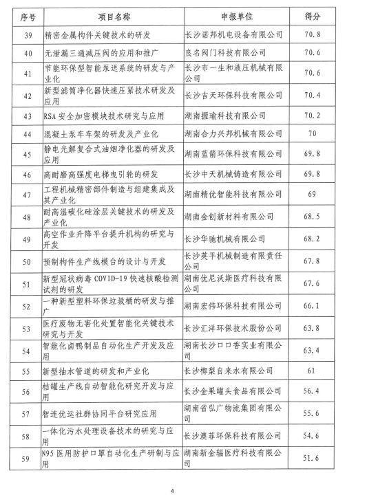 关于长沙县2020年度科技计划项目专家评审结果的公示